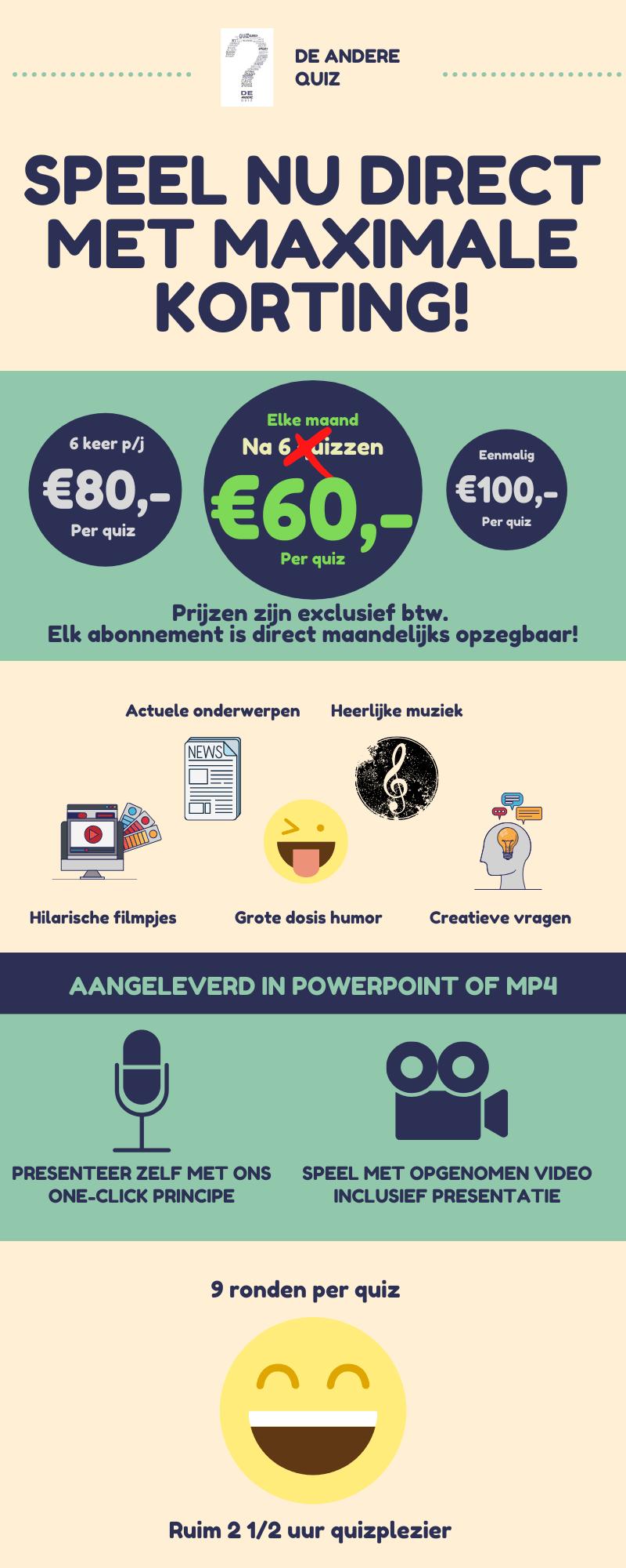 Speel onze pubquiz maandelijks voor maar 60 euro per maand